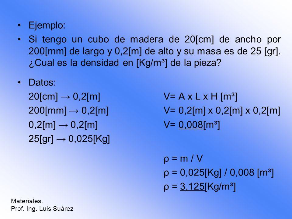 200[mm] → 0,2[m] V= 0,2[m] x 0,2[m] x 0,2[m]